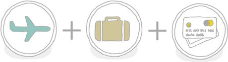Flug-Endpreise: Ticket, Gebühren und Aufschläge